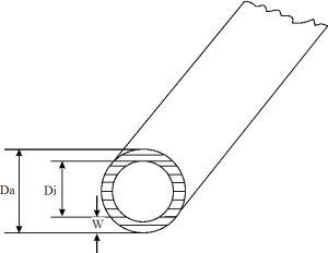 Bekannt Fahrrad-Rahmenrohre Qualitätskriterien Bearbeitungsmerkmale QG83