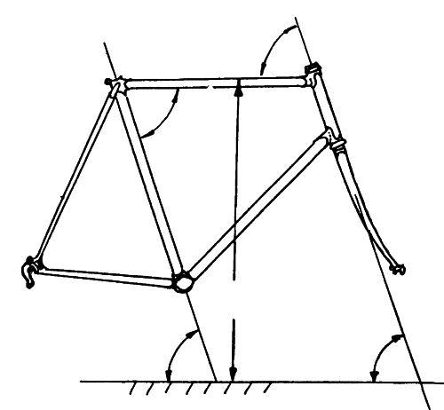 Ergonomische-Faktoren-der-Rahmengeometrie_ABB6-1