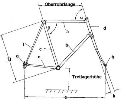 Fahrradrahmen - Einzelteile und Geometriefaktoren