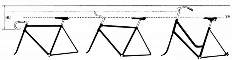 sitzpositionen fahrrad trekkingbike mountainbike rennrad. Black Bedroom Furniture Sets. Home Design Ideas